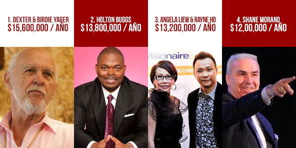 Top mlm money earners 2015