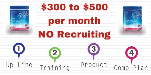 can you make money with synergy